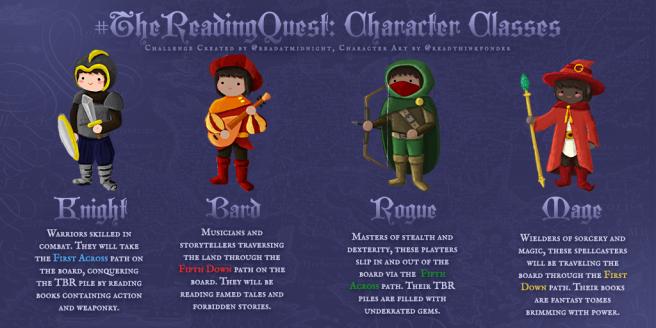Abbildung der vier Charakterklassen der Challenge #TheReadingQuest